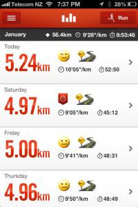 Previous runs to Day 14