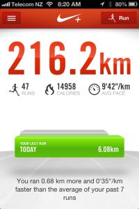 Todays run