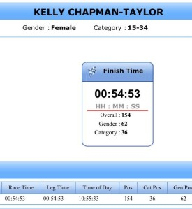 Mount Joggers 10km Kelly's Time